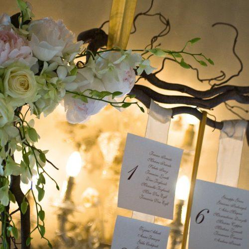 Organizzazione Matrimoni Min